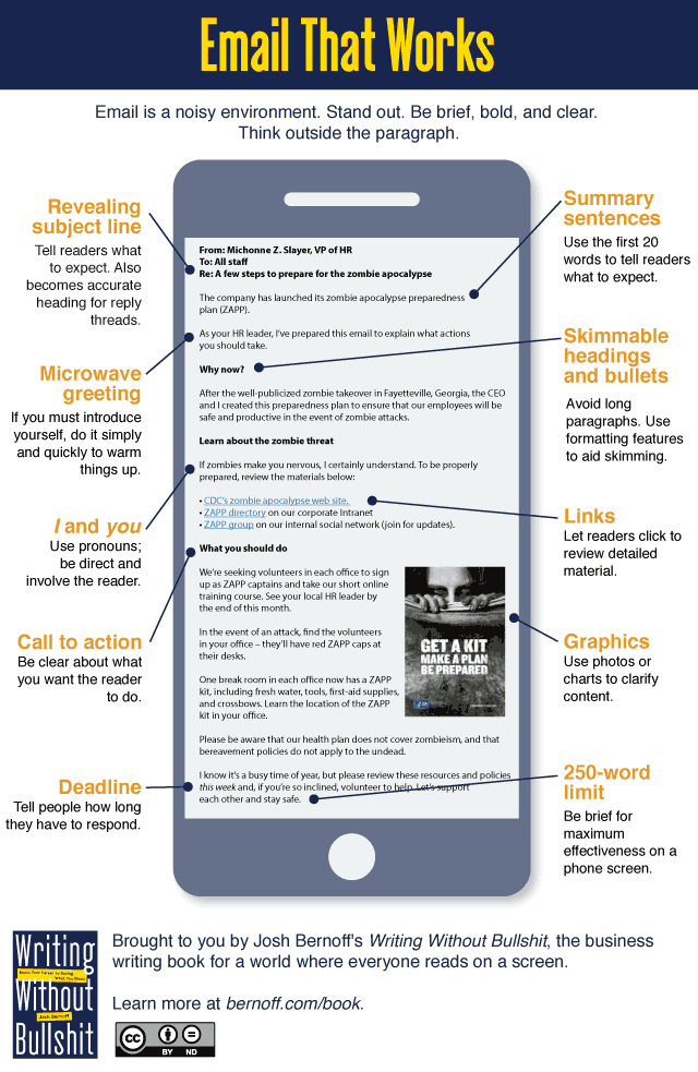 Infographic: Email that works